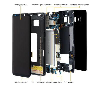 Samsung Gives A Detailed Look Into The Galaxy S8's Internals