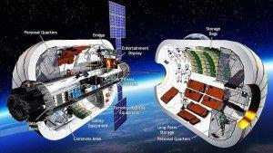 Bigelow Aerospace creates Bigelow Space Operations to make space habitable for masses