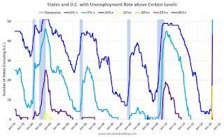 BLS: April jobless rates up in all 50 states; 43 States at New Record Highs