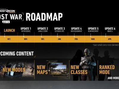 Ghost Recon: Wildlands Brings A Load Of PvP Fixes