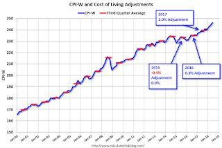First Look at 2019 Cost-Of-Living Adjustments and Maximum Contribution Base