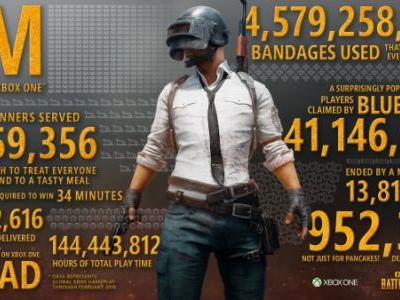 PUBG has over 5 million players on Xbox One, players gifted with celebratory jacket
