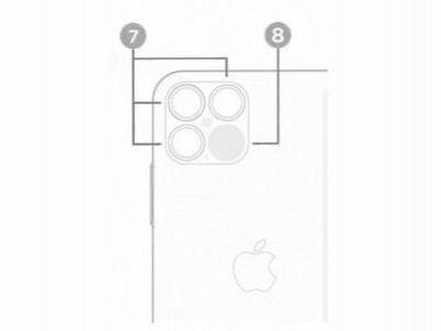 Leaked image shows off apparent iPhone 12 Pro with triple lens camera and LiDAR Scanner