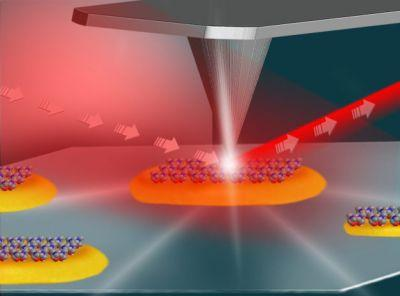 Chemistry on the Edge: Study Pinpoints Most Active Areas of Reactions on Nanoscale Particles