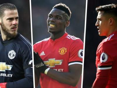 Alexis or Pogba, De Gea or Lukaku? Ranking Manchester United's best-paid players