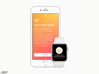 Study shows Apple Watch might not live up to the hype