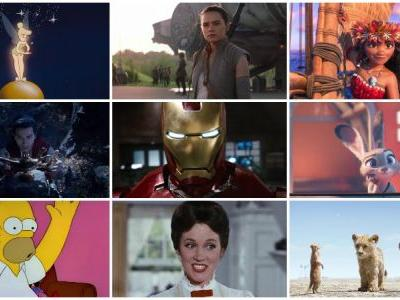 D23: The Official Disney+ Trailer Teases a Vault of Content