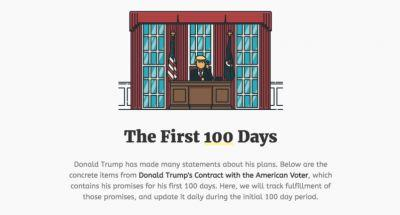 Track Trump's first 100 days in office with this non-partisan website