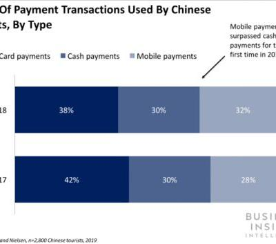 Ant Financial is building out Alipay's network and launching a banking platform