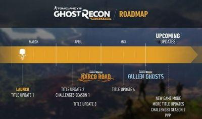Future Ghost Recon Wildlands Updates Will Increase Level Cap, Add New Game Mode
