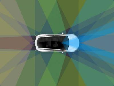 Elon Musk's self-driving strategy still doesn't include LiDAR