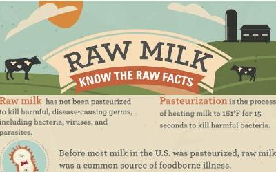 Pennsylvania officials urge consumers to discard raw milk