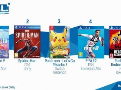 Battlefield V Conquers the French Charts
