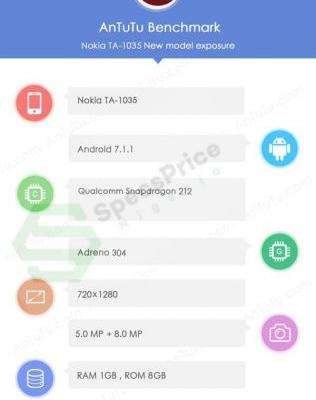 Nokia 2 Sighted With Android Nougat & Truly Entry-Level Specs