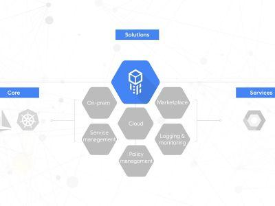 Google's managed hybrid cloud platform is now in beta