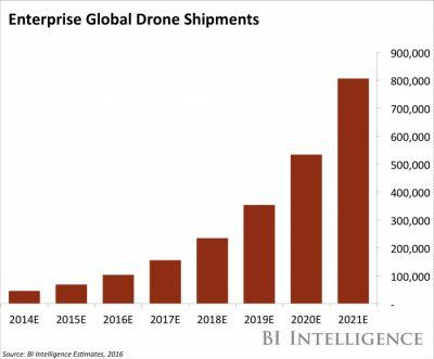 Apple is cracking down on drone use near its offices