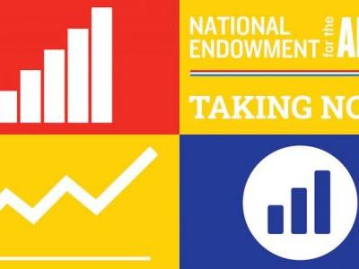 Taking Note: The Social Determinants of Arts Engagement