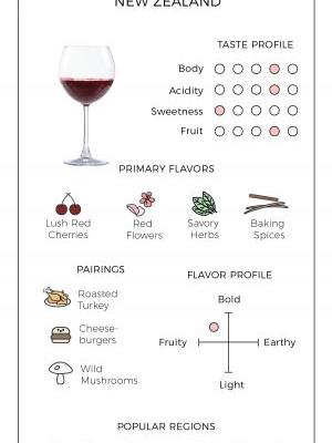 An Illustrated Guide to Pinot Noir From New Zealand