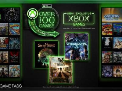 All Microsoft Game Studios Titles to be Added to Xbox Game Pass on Release Day