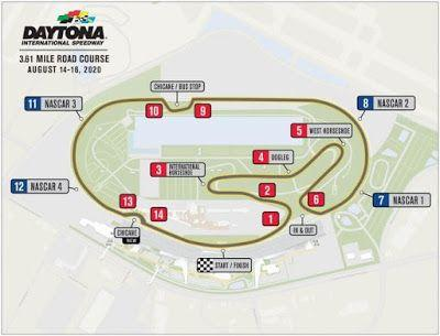 Odds to Win 2020 Go Bowling 235 at Daytona Road Course