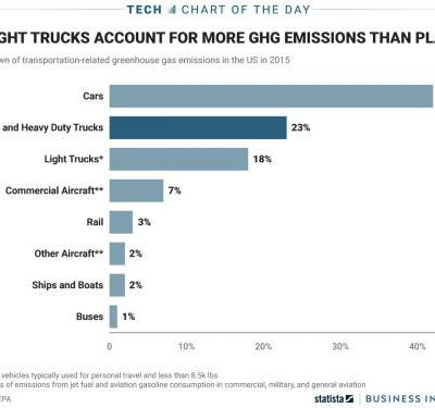 Tesla's new electric semi truck could work wonders for cutting down on greenhouse gas emissions