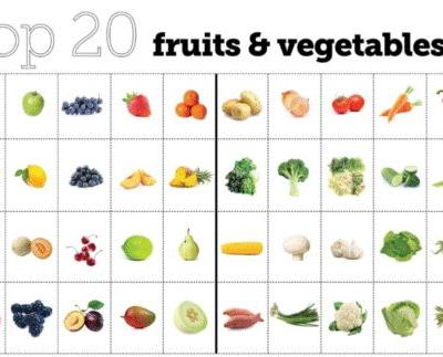 Food for thought: top 20 fruits and vegetables
