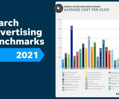 New Paid Search Advertising Benchmarks for 2021