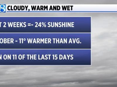 Bill's Blog: October has been cloudier, wetter, warmer than usual