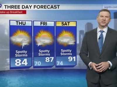 Thursday Forecast: Temps in mid 80s, partly sunny with chance of showers, storms
