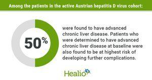 Heightened screening could yield higher active hepatitis D diagnoses